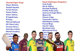 IPL 2020 All Team Player List (Final All Team Squad)   Indian Premier League 2020 All Team Player List  Chennai Super Kings  Shane Watson,  Ambati Rayudu,  Faf du Plessis,  Suresh Raina,  Kedar Jadhav,  N Jagadeesan,  M Vijay,  Rituraj Gaikwad,  MS Dhoni (wk),  Dwayne Bravo,  Ravindra Jadeja,  Mitchell Santner,  Monu Singh,  Harbhajan Singh,  Imran Tahir,  Karn Sharma,  Lungi Ngidi,  Deepak Chahar,  Shardul Thakur,  KM Asif, Piyush Chawla,  Sam Curran,  Josh Hazlewood,  R Sai Kishore,   Delhi Capitals  Shikhar Dhawan,  Ajinkya Rahane,  Prithvi Shaw,  Shreyas Iyer,  Rishabh Pant (wk),  Axar Patel,  Harshal Patel,  R Ashwin,  Amit Mishra,  Sandeep Lamichhane,  Kagiso Rabada,  Ishant Sharma,  Keemo Paul,  Avesh Khan, Shimron Hetmyer,  Marcus Stoinis,  Alex Carey,  Jason Roy,  Chris Woakes,  Mohit Sharma,  Tushar Deshpande,  Lalit Yadav,   Kings XI Punjab KL Rahul (wk),  Chris Gayle,  Mayank Agarwal,  Karun Nair,  Mandeep Singh,  Nicholas Pooran (wk),  Sarfaraz Khan,  Murugan Ashwin,  Mujeeb-ur-Rahman,  K. Gowtham,  J. Suchith,  Harpreet Brar,  Mohammed Shami,  Hardus Viljoen,  Arshdeep Singh,  Darshan Nalkande, Glenn Maxwell,  Sheldon Cottrell,  Ravi Bishnoi,  Prabhsimran Singh,  Deepak Hooda,  James Neesham,  Ishan Porel,  Chris Jordan,  Tajinder Dhillon,  Kolkata Knight Riders Shubman Gill,  Siddesh Lad,  Andre Russell,  Dinesh Karthik (wk),  Rinku Singh,  Nitish Rana,  Sunil Narine,  Kuldeep Yadav,  Harry Gurney,  Lockie Ferguson,  Kamlesh Nagarkoti,  Shivam Mavi,  Prasidh Krishna,  Sandeep Warrier, Pat Cummins,  Eoin Morgan,  Varun Chakravarthy,  Tom Banton,  Rahul Tripathi,  Pravin Tambe,  M Siddharth,  Chris Green,  Nikhil Naik,   Mumbai Indians Rohit Sharma,  Suryakumar Yadav,  Quinton de Kock (wk),  Aditya Tare (wk),  Anmolpreet Singh,  Kieron Pollard,  Ishan Kishan (wk),  Sherfane Rutherford,  Hardik Pandya,  Krunal Pandya,  Rahul Chahar,  Jayant Yadav,  Anukul Roy,  Jasprit Bumrah,  Lasith Malinga,  Trent Boult,  Dhawal Kulkarni,  Mitchell McClenaghan Nathan 