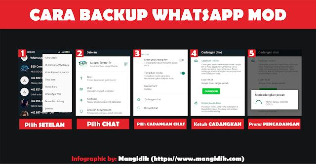 cara backup whatsapp mod