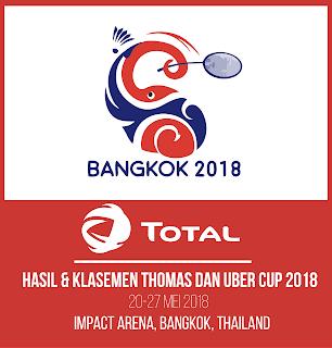 Total BWF Thomas dan Uber Cup 2018