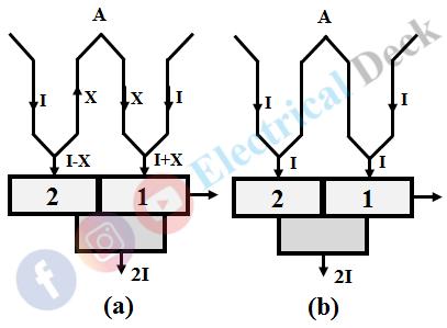 Reducing Armature Reaction in DC Generator