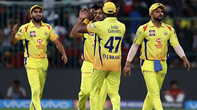 CSK New HD Images Free Download