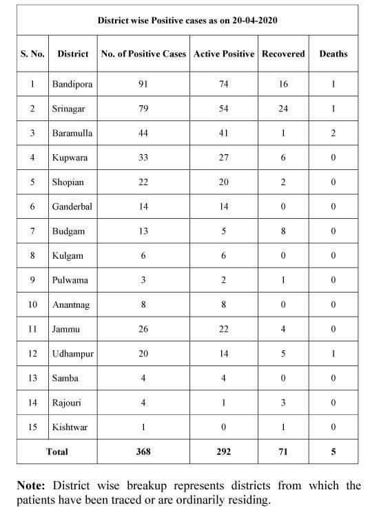 Deaths till date due to Coronavirus, Covid-19, Details of Covid-19, Coronavirus, Coronavirus deaths, Present status of Coronavirus,