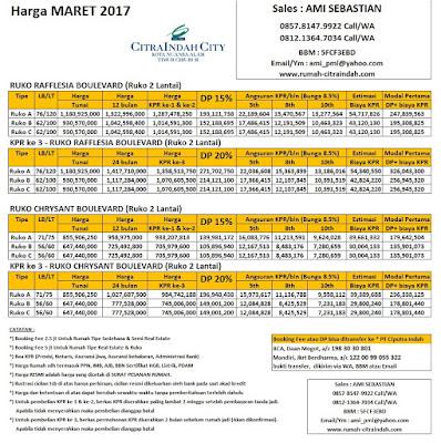 Harga-Ruko Chrysant-Ruko-Rafflesia-Citra-Indah-City-Maret-2017
