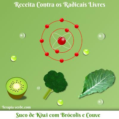 Receita Contra os Radicais Livres: Suco de Kiwi com Brócolis e Couve