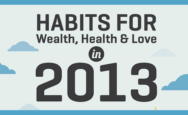 Habits For Health, Wealth And Love In 2013  #Infographic