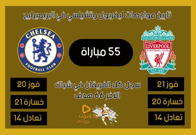 احصائيات مشاهدة مباراة ليفربول وتشيلسي بث مباشر