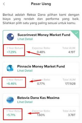 Produk Reksa Dana Pasar Uang