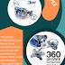 Review about Hyundai HYM510SPEZ Lawn Mower Electric Push Button
