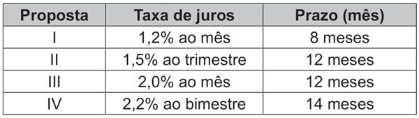tabela proposta