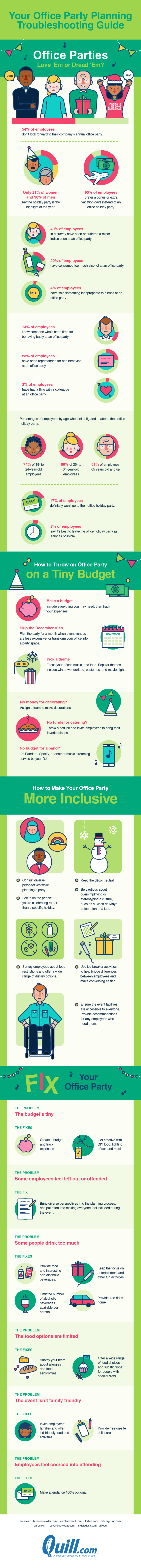 Your office party planning troubleshooting guide #infographic