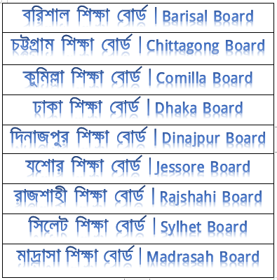 JSC Exam Result - JDC Exam Result