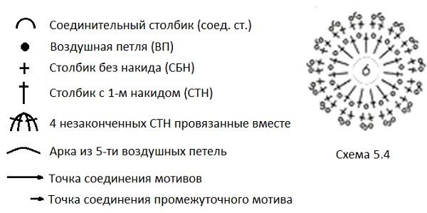 shema uzora (4)