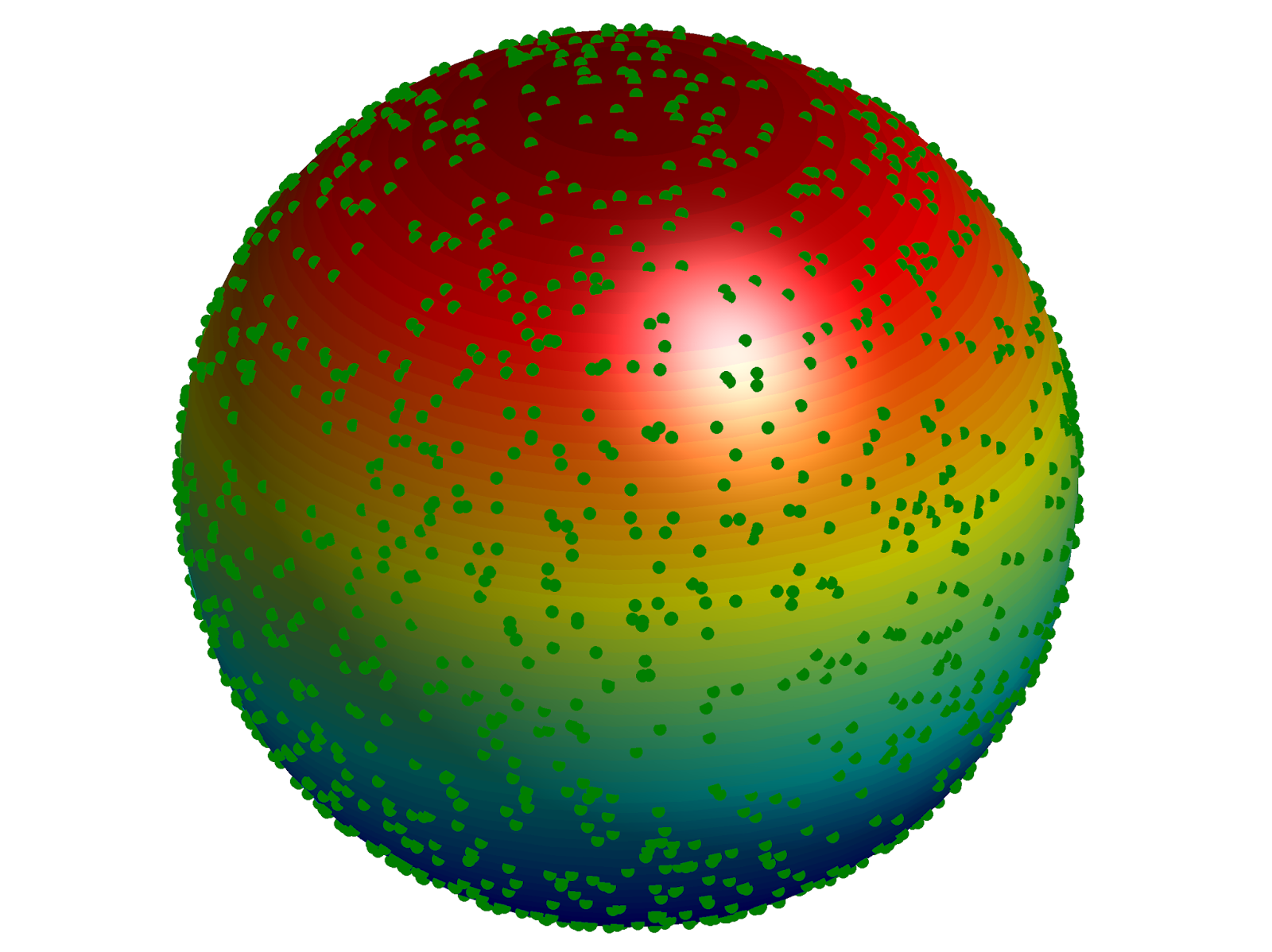 Nested Tori: Distributing Points on Spheres and other Manifolds