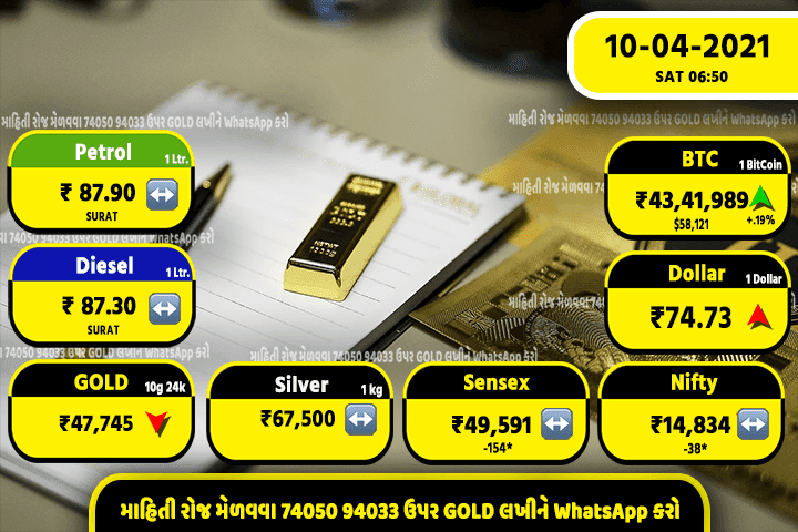 Get Today Gold Rate on WhatsApp