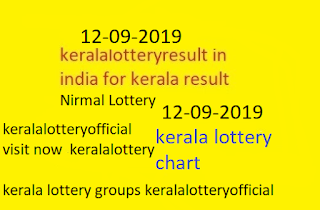 kerala lottery results pournami today