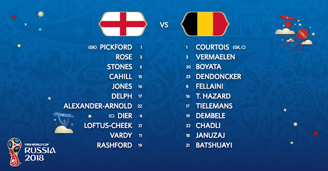 Starting Lineup: England vs Belgium (Live Stream)