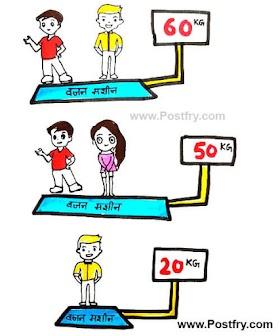 लड़की का वजन बताओ ?