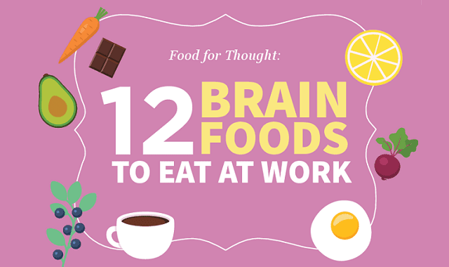 12 Brain Foods To Boost Your Productivity