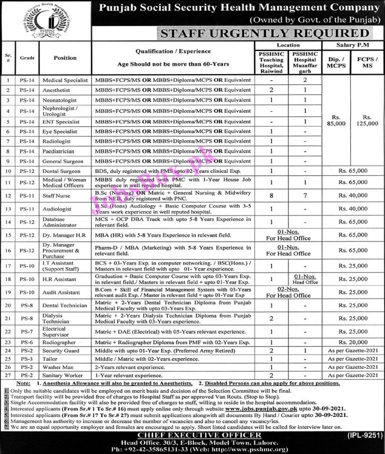 www.jobs.punjab.gov.pk - PSSHMC Punjab Social Security Health Management Company Jobs 2021 in Pakistan