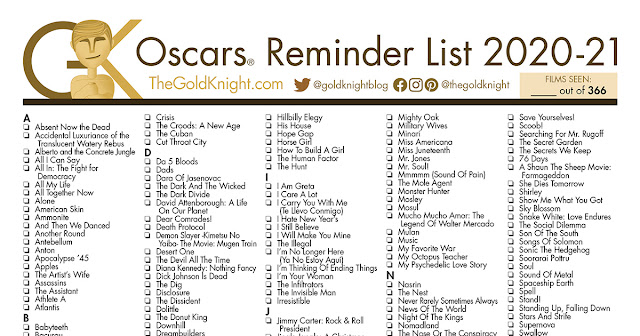 Best Picture eligible films Oscars movie checklist 2021