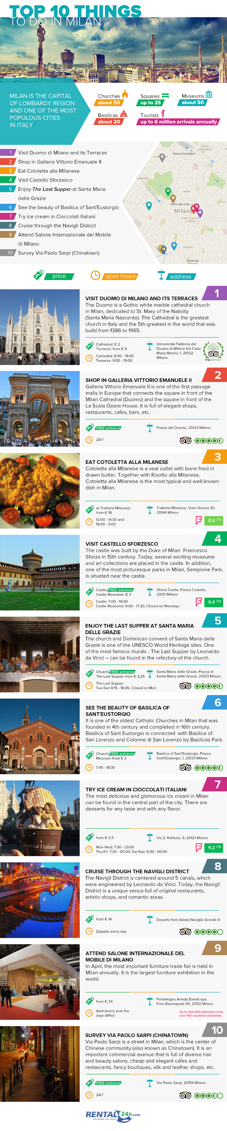 Top 10 things to do in Milan #infographic