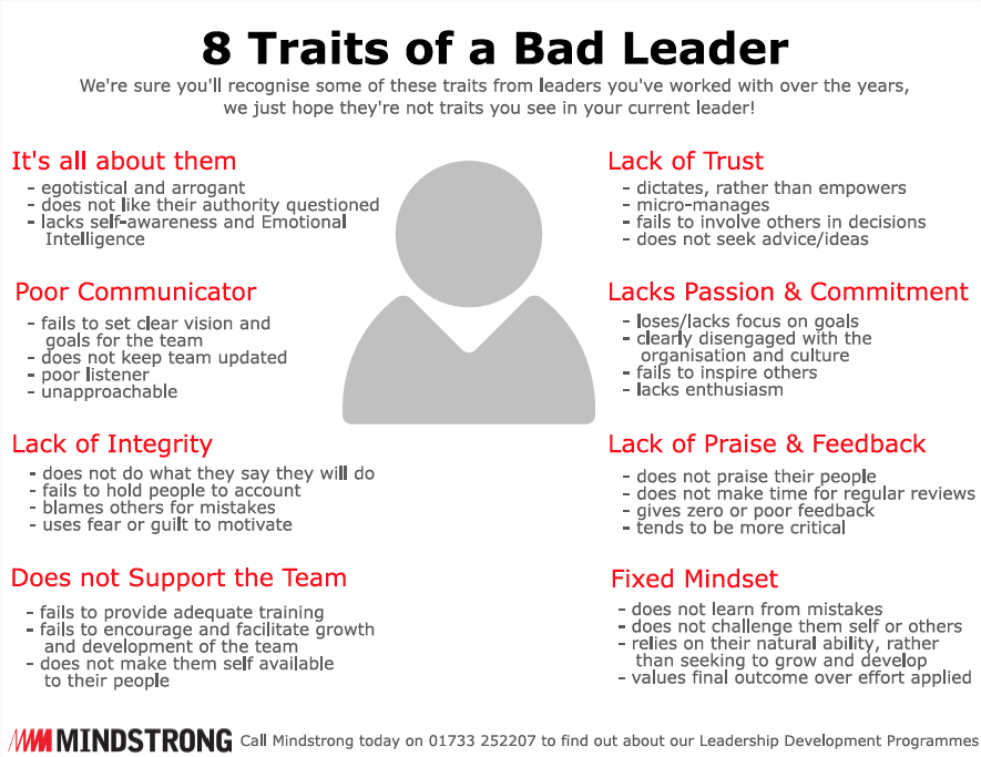 7 common traits of ineffective leaders