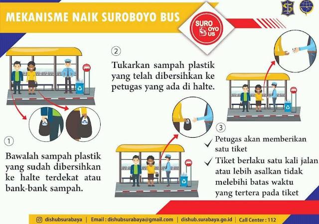 Cara Naik Suroboyo Bus