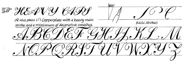 Margaret Shepherd: Calligraphy Blog: 53: Heavy Copper caps