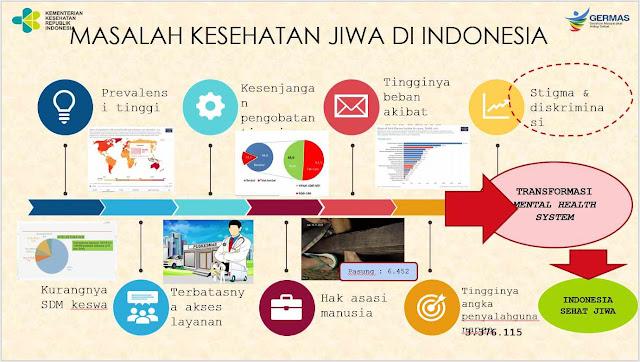 masalah-kesehatan-jiwa-di-indonesia