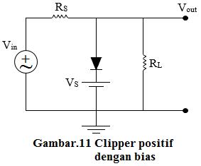 clipper positif dengan bias