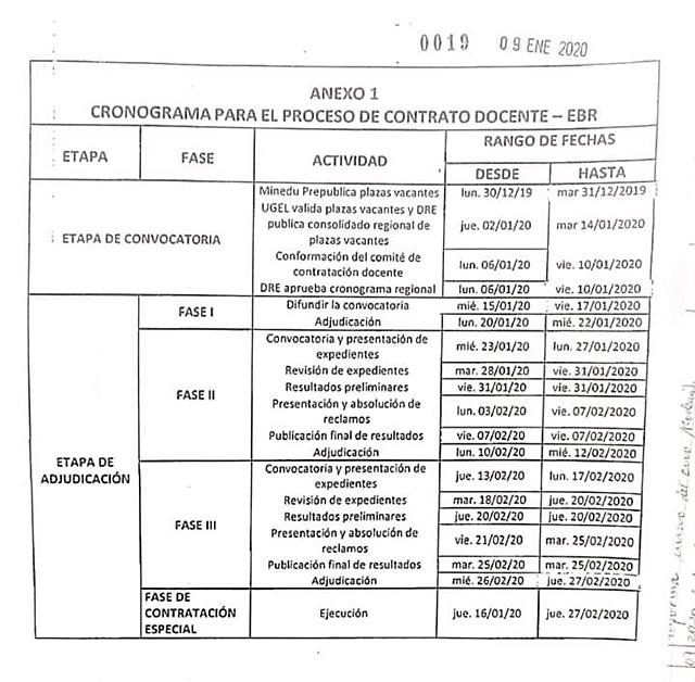 cronograma adjudicacion contrato docente 2020