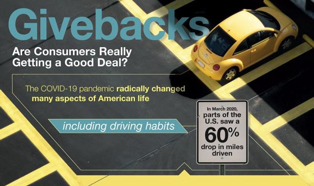 The Rise of Autonomous Vehicles and Insurance Givebacks