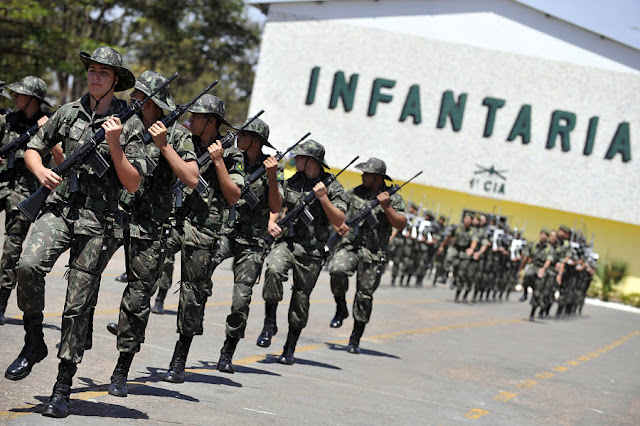 Image Attribute: The file photo of Brazilian Soldiers / Source: Wikimedia Commons
