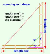 how-to-square-building-footings-2