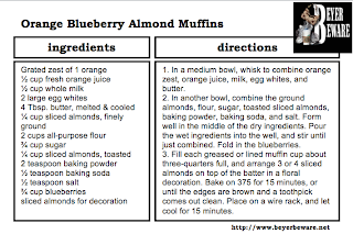 directions for muffins