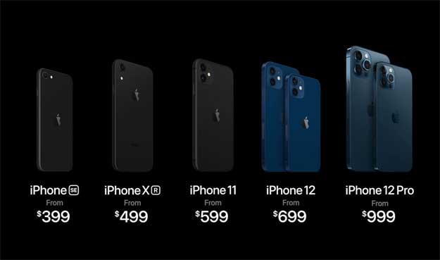 Price of iPhone12