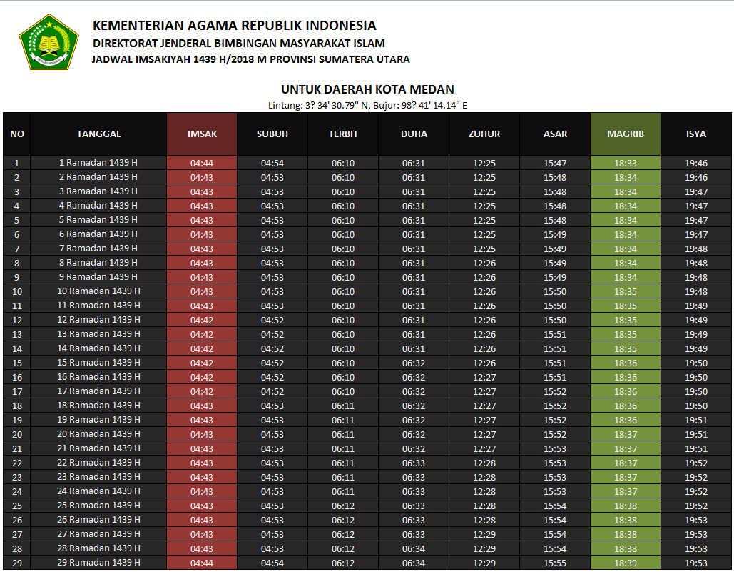 Jadwal Imsakiyah Ramadhan 1439 H Kota Medan (Sumut) 2018