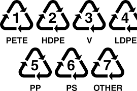 Mengenal Logo Kode Recycle Plastik Dan Kemampuan Daur Ulangnya