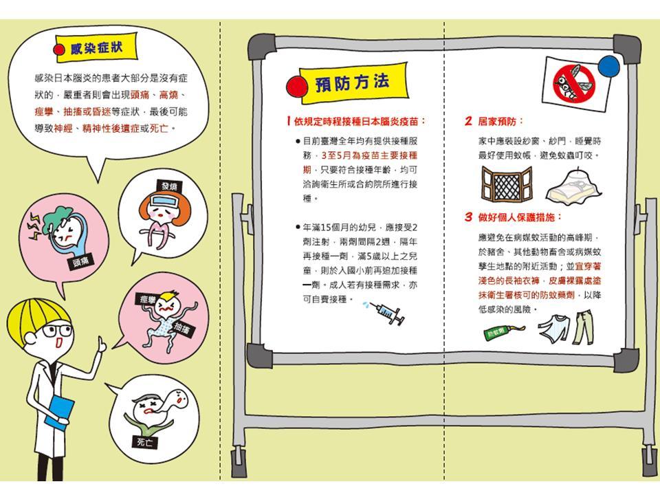 臺中市和平區達觀國民小學健康促進網: 日本腦炎流行季。學前童疫苗接種了沒?