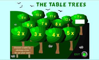 http://www.amblesideprimary.com/ambleweb/mentalmaths/tabletrees.html