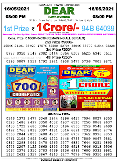 Nagaland State Lottery Result Today 16.05.2021 Night 8PM