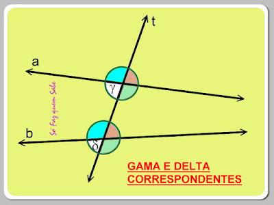 Gama e Delta. Ângulos correspondentes