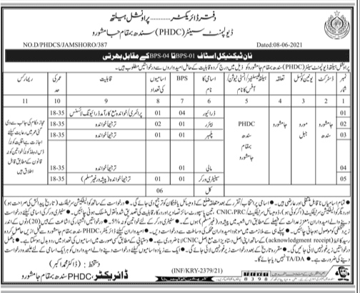 Office of the Provincial Health Development Center PHDC Sindh Jobs Jamshoro 2021