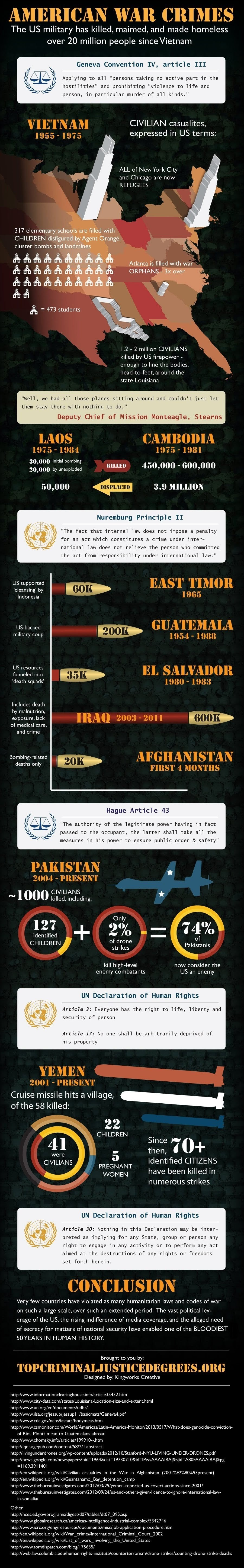 War Crimes in the USA #infographic