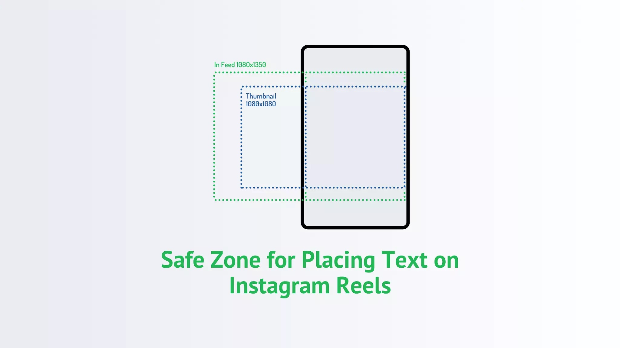 Safe zone for placing text on Reels