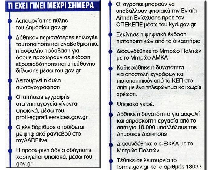 ΗΛΕΚΤΡΟΝΙΚΑ ΕΓΓΡΑΦΑ