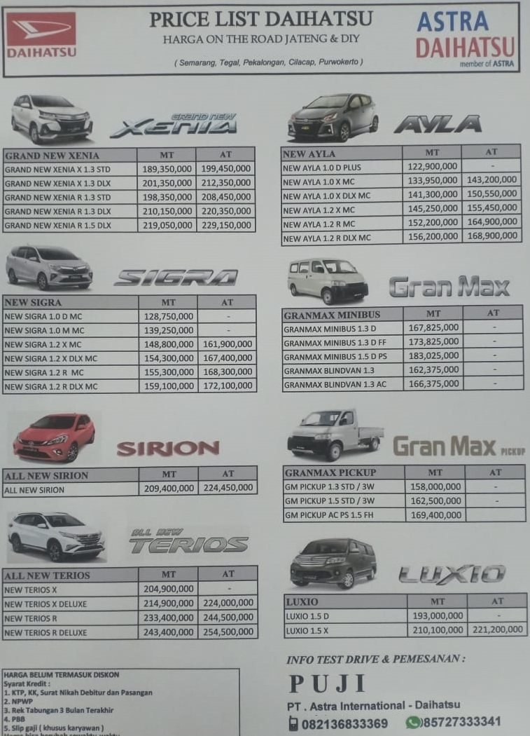 harga kredit mobil daihatsu semarang 2021