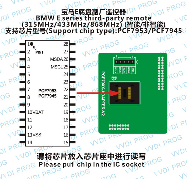 E-series-third-party-renew-chip