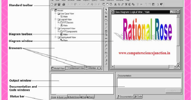 Computer science study material for gate ccuart Image collections