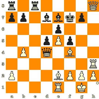 Les Blancs jouent et matent en 3 coups - Alina Kashlinskaya vs Aulia Medina Warda, Athènes, 2012